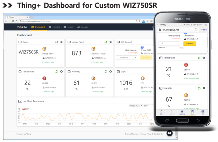 demo_dashboard_for_wiz750sr
