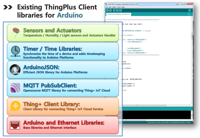thingplus_lib_stack_for_arduino.png